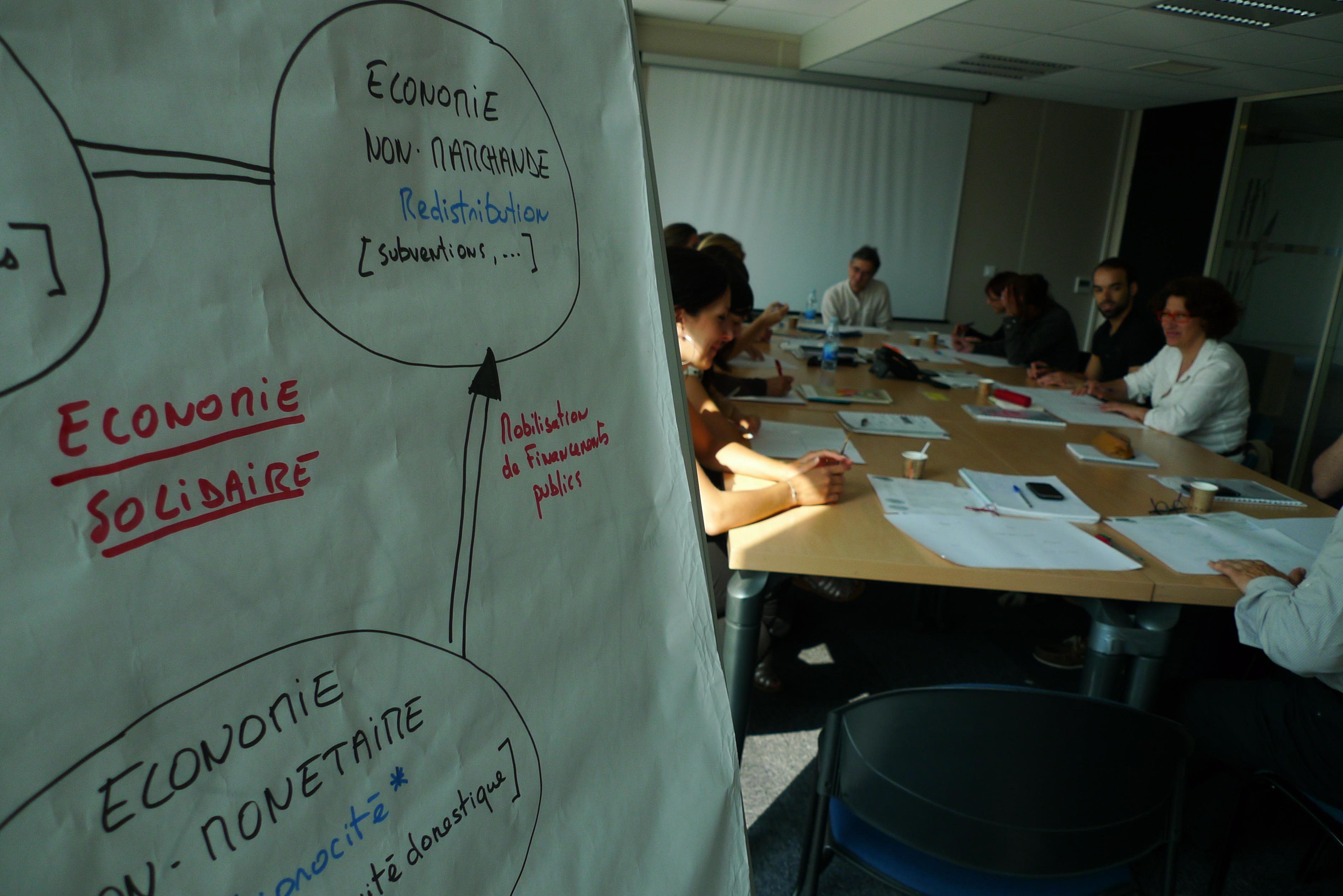 Éducation populaire Économie sociale et solidaire animation dynamique et participative