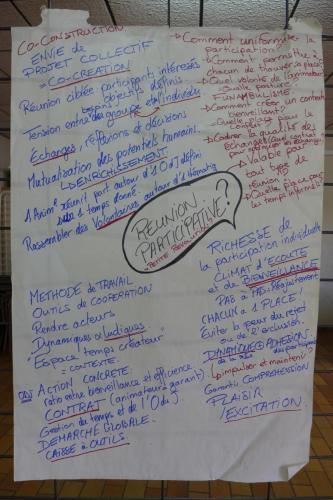 3.Synthèse - Une réunion participative